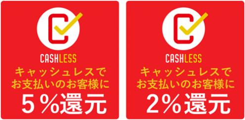 キャッシュレス・消費者還元事業