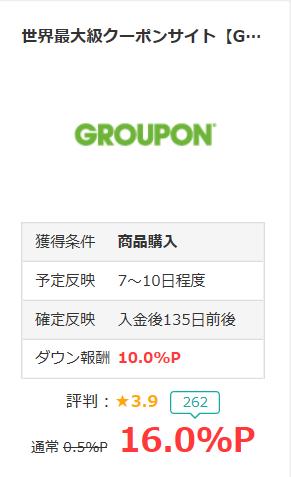モッピー経由グルーポン