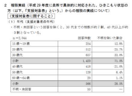 2019-06-ひきこもり-1