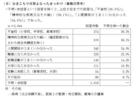 2019-06-ひきこもり-3