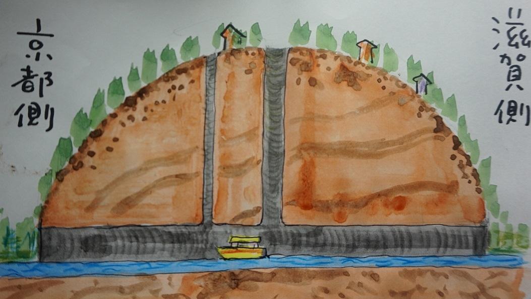 疏水断面図