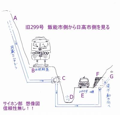 ☆サイホン 041