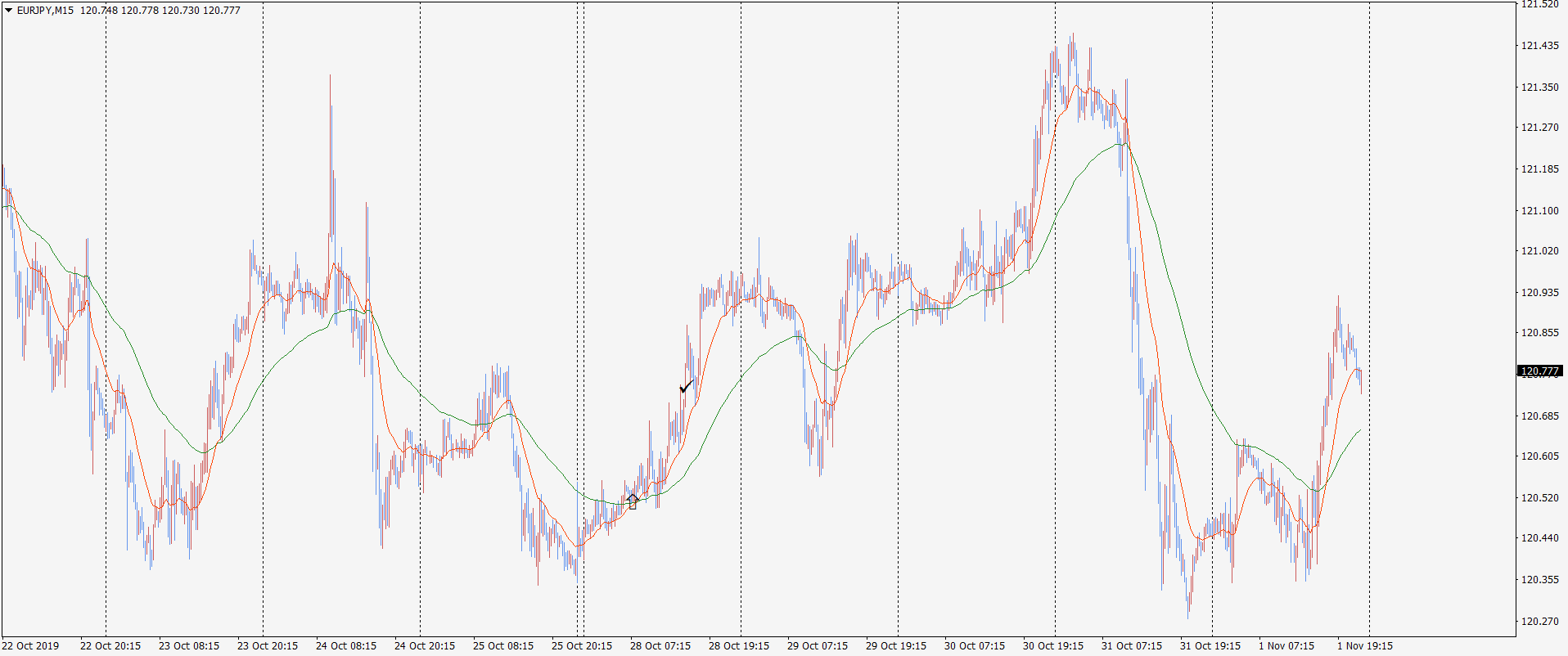 19-11-02-eurjpy-m15-tradexfin-limited.png