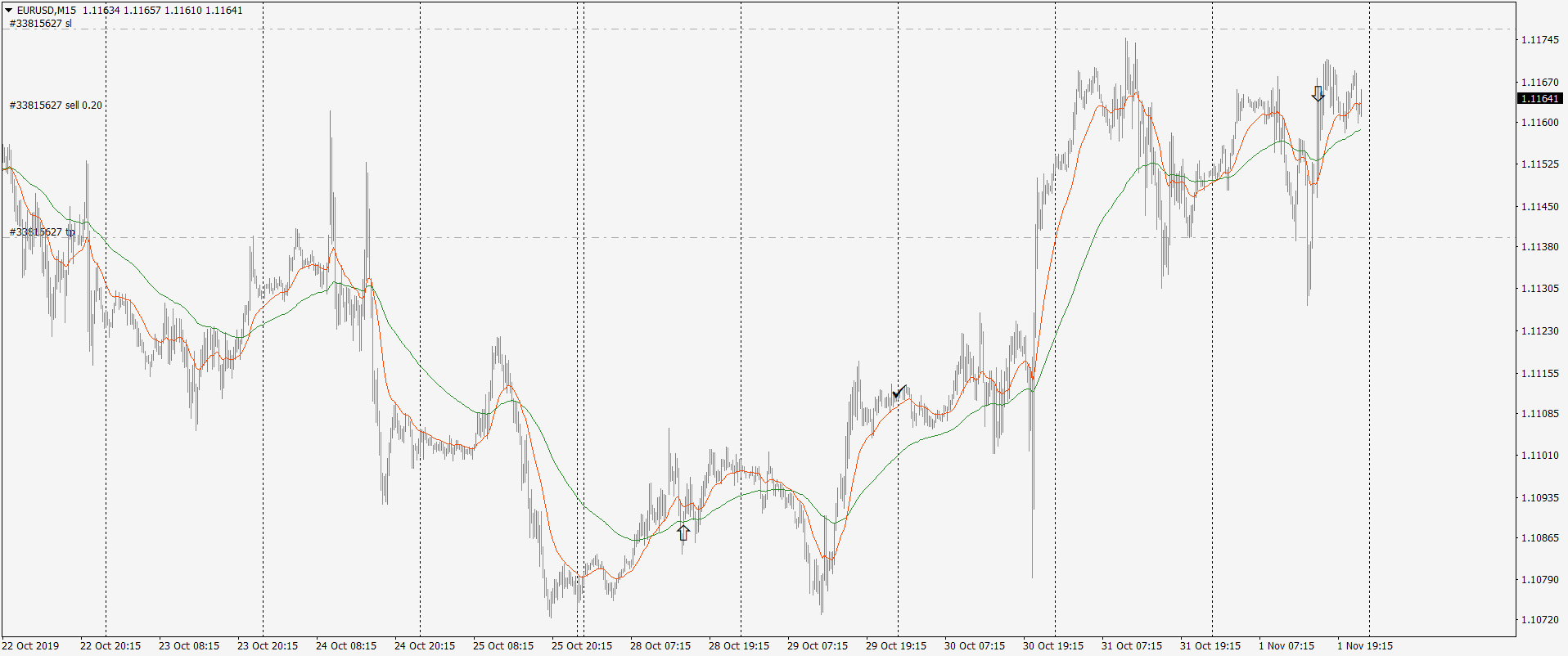 19-11-02-eurusd-m15-tradexfin-limited.png