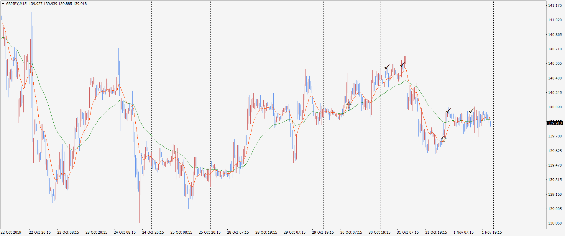 19-11-02-gbpjpy-m15-tradexfin-limited.png