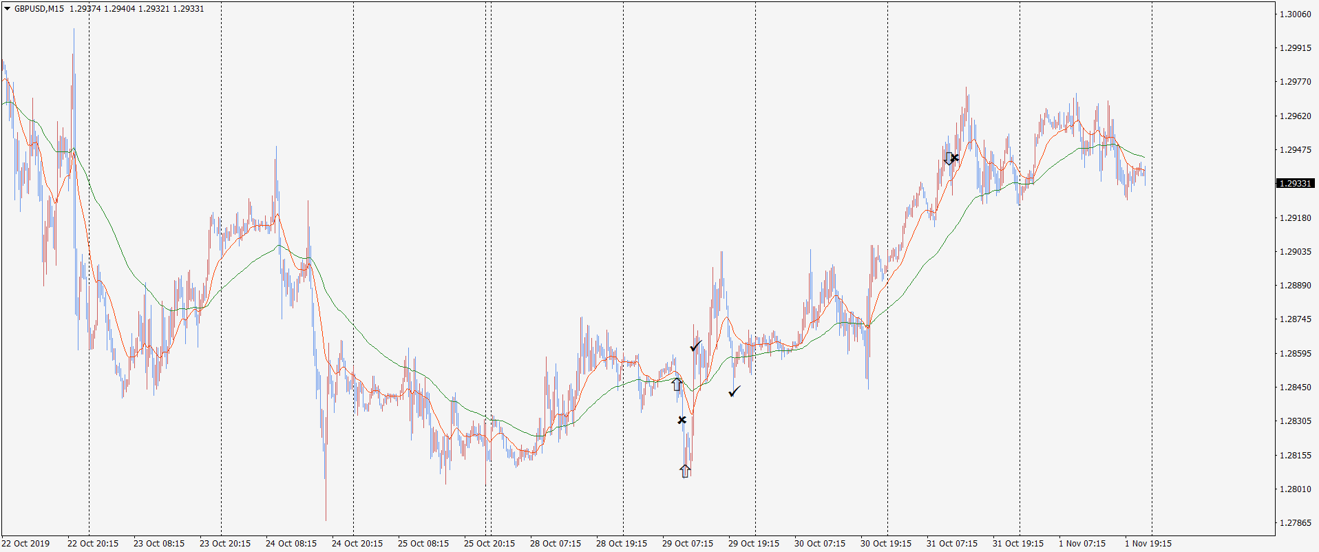 19-11-02-gbpusd-m15-tradexfin-limited.png