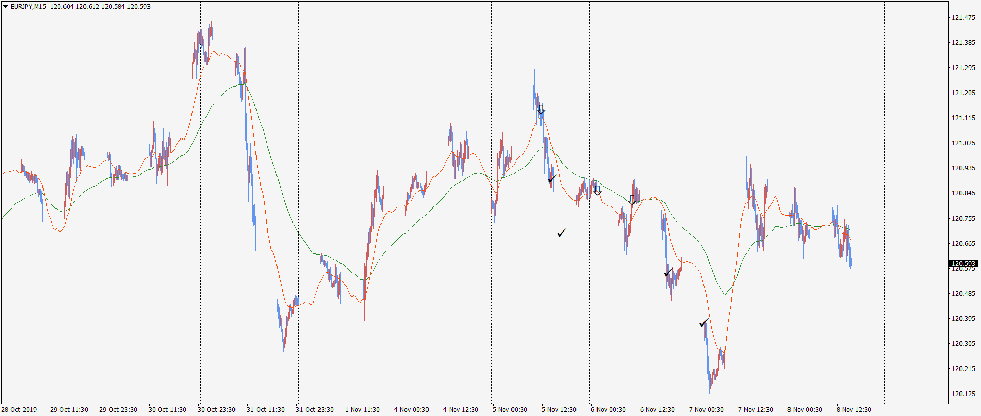 19-11-08-eurjpy-m15-tradexfin-limited.png