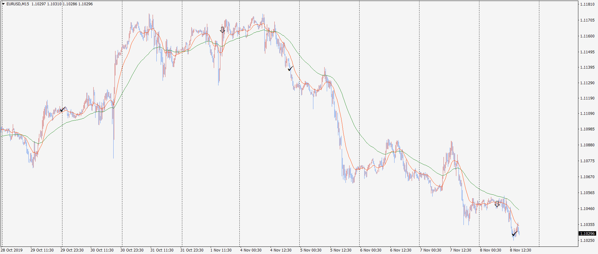 19-11-08-eurusd-m15-tradexfin-limited.png