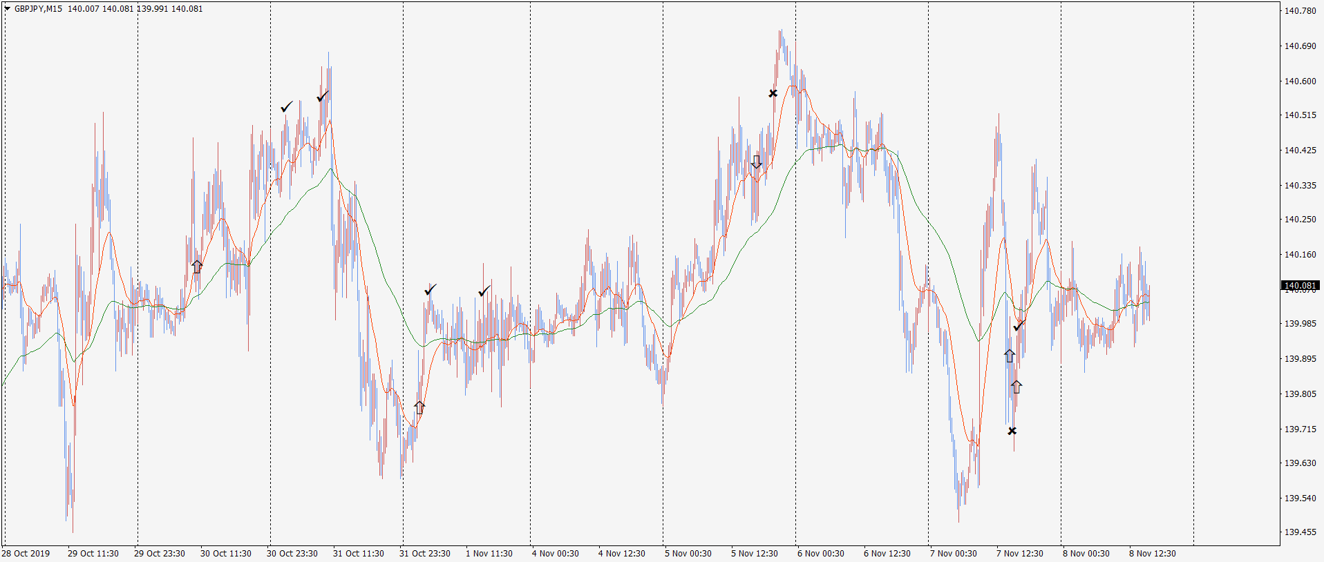 19-11-08-gbpjpy-m15-tradexfin-limited.png