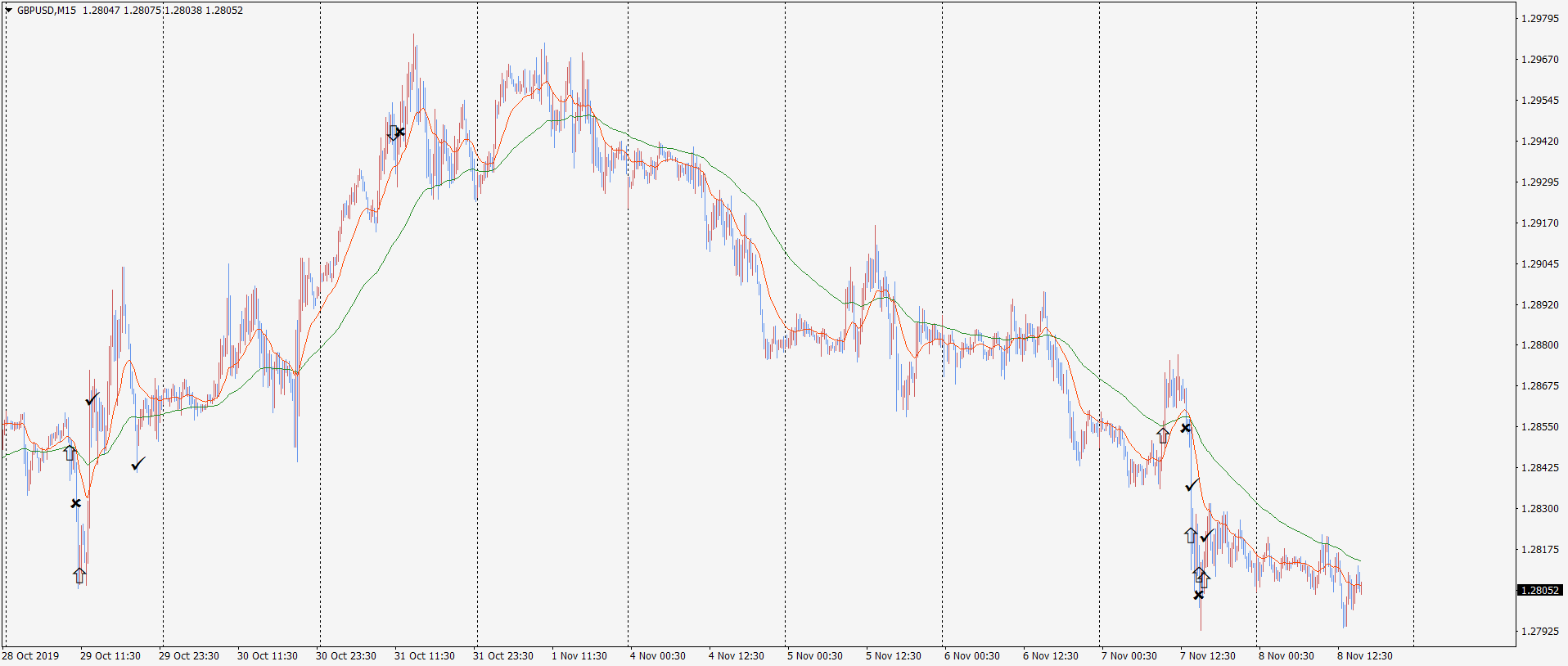 19-11-08-gbpusd-m15-tradexfin-limited.png