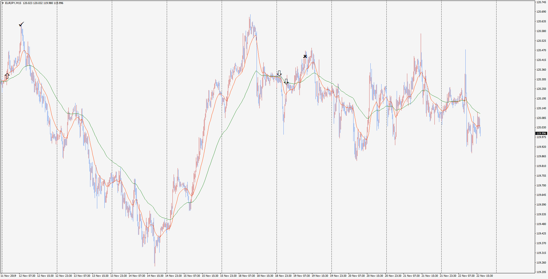 19-11-23-eurjpy-m15-tradexfin-limited.png