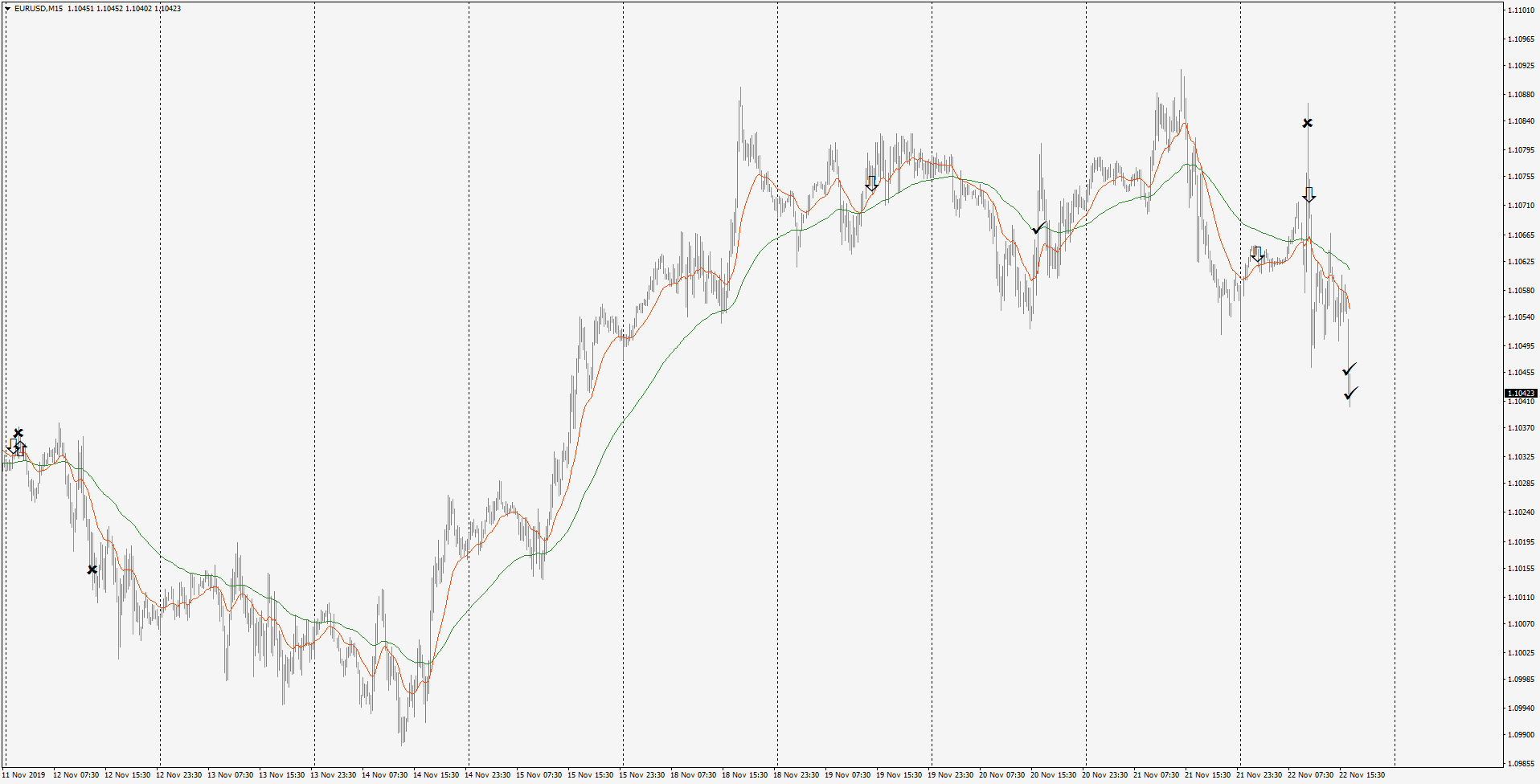 19-11-23-eurusd-m15-tradexfin-limited.png