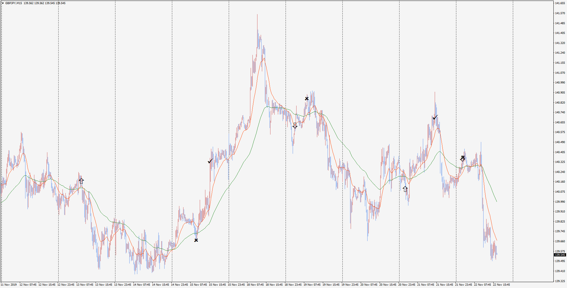 19-11-23-gbpjpy-m15-tradexfin-limited.png