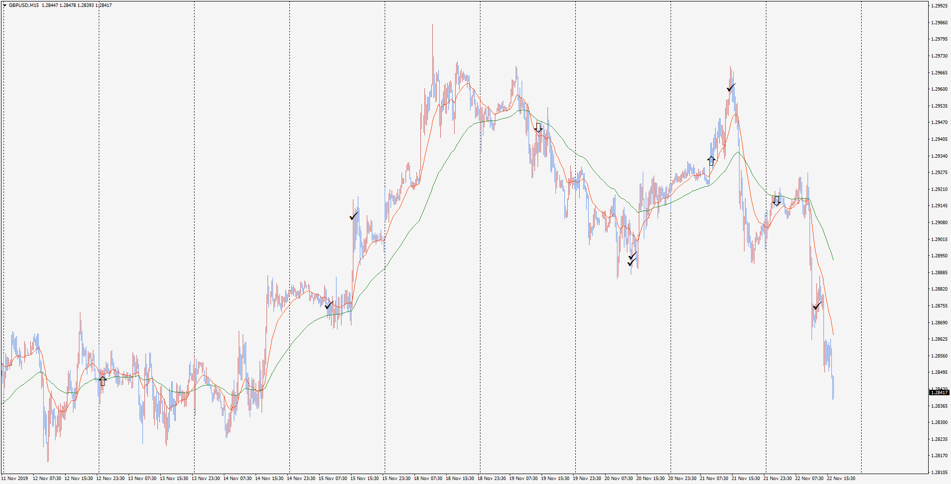 19-11-23-gbpusd-m15-tradexfin-limited.png