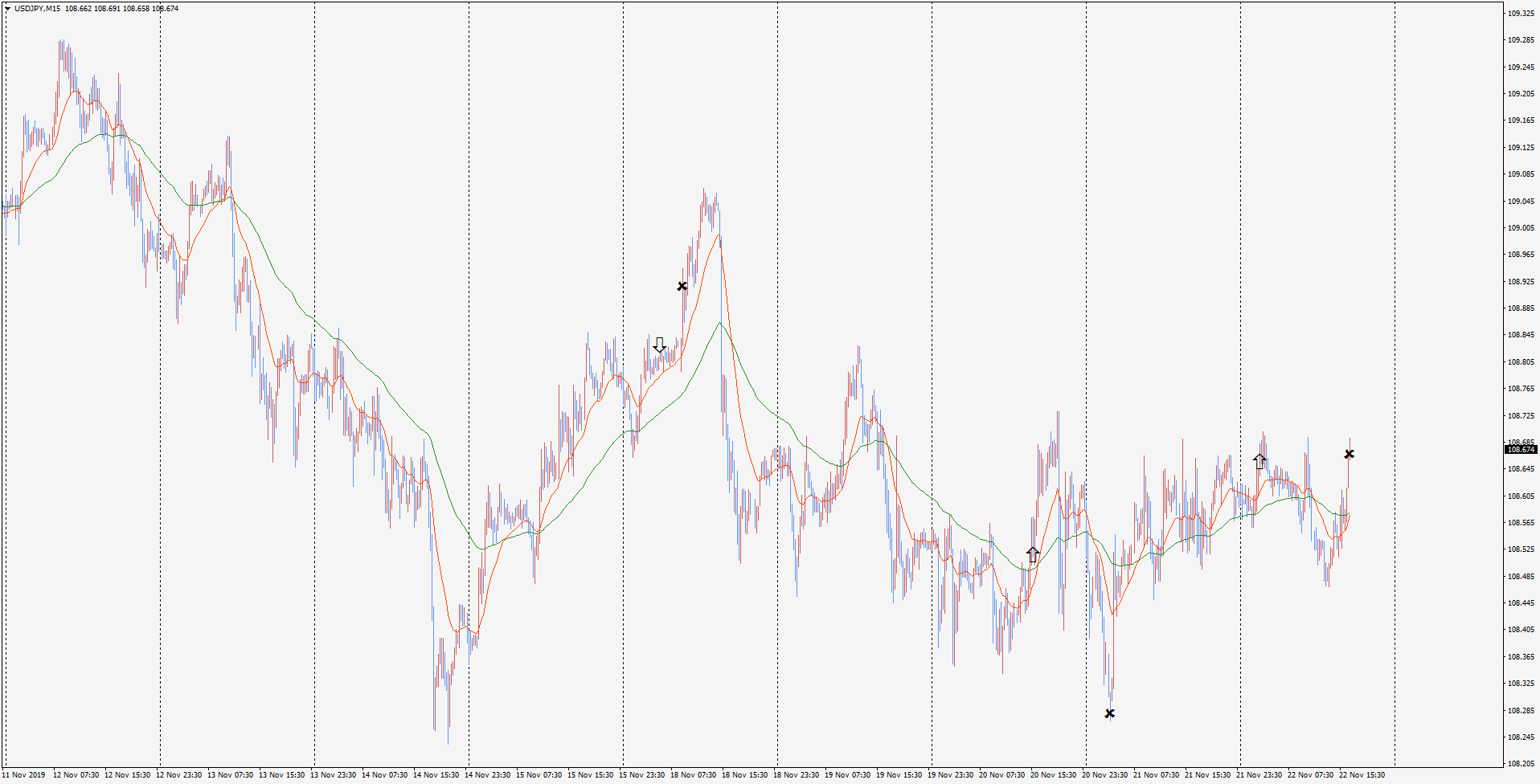 19-11-23-usdjpy-m15-tradexfin-limited.png