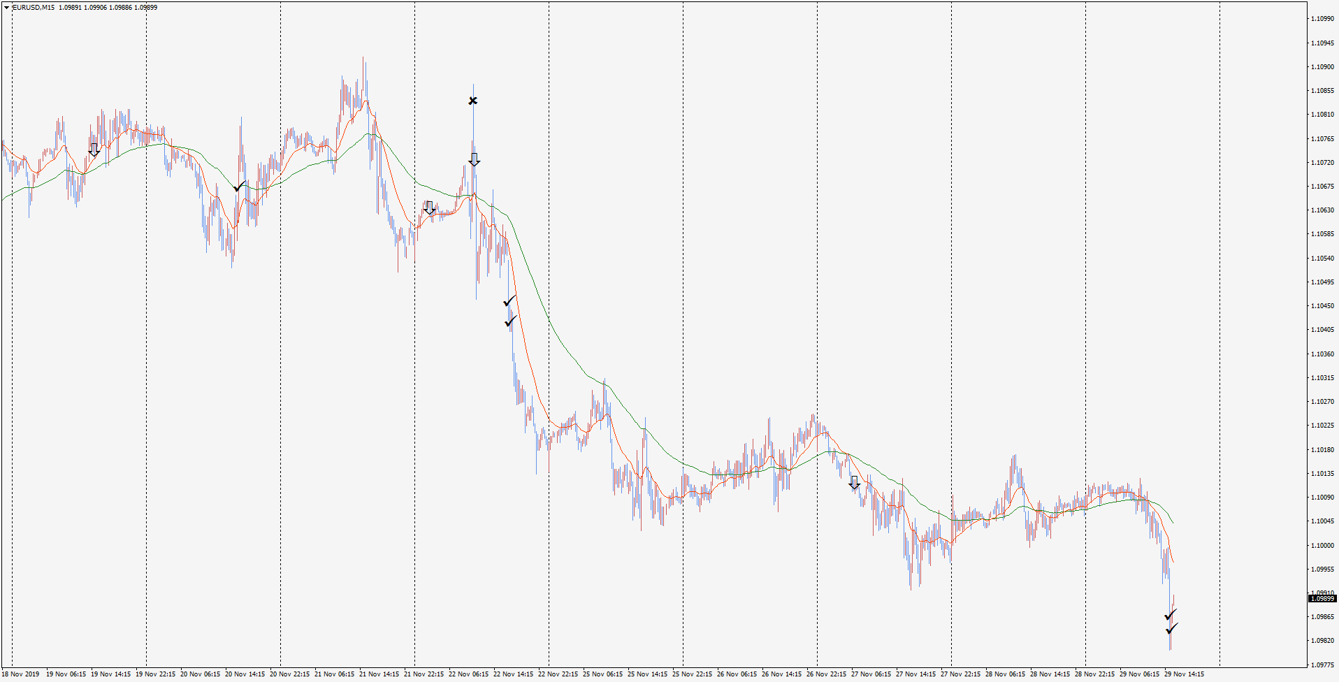 19-11-29-eurusd-m15-tradexfin-limited.png