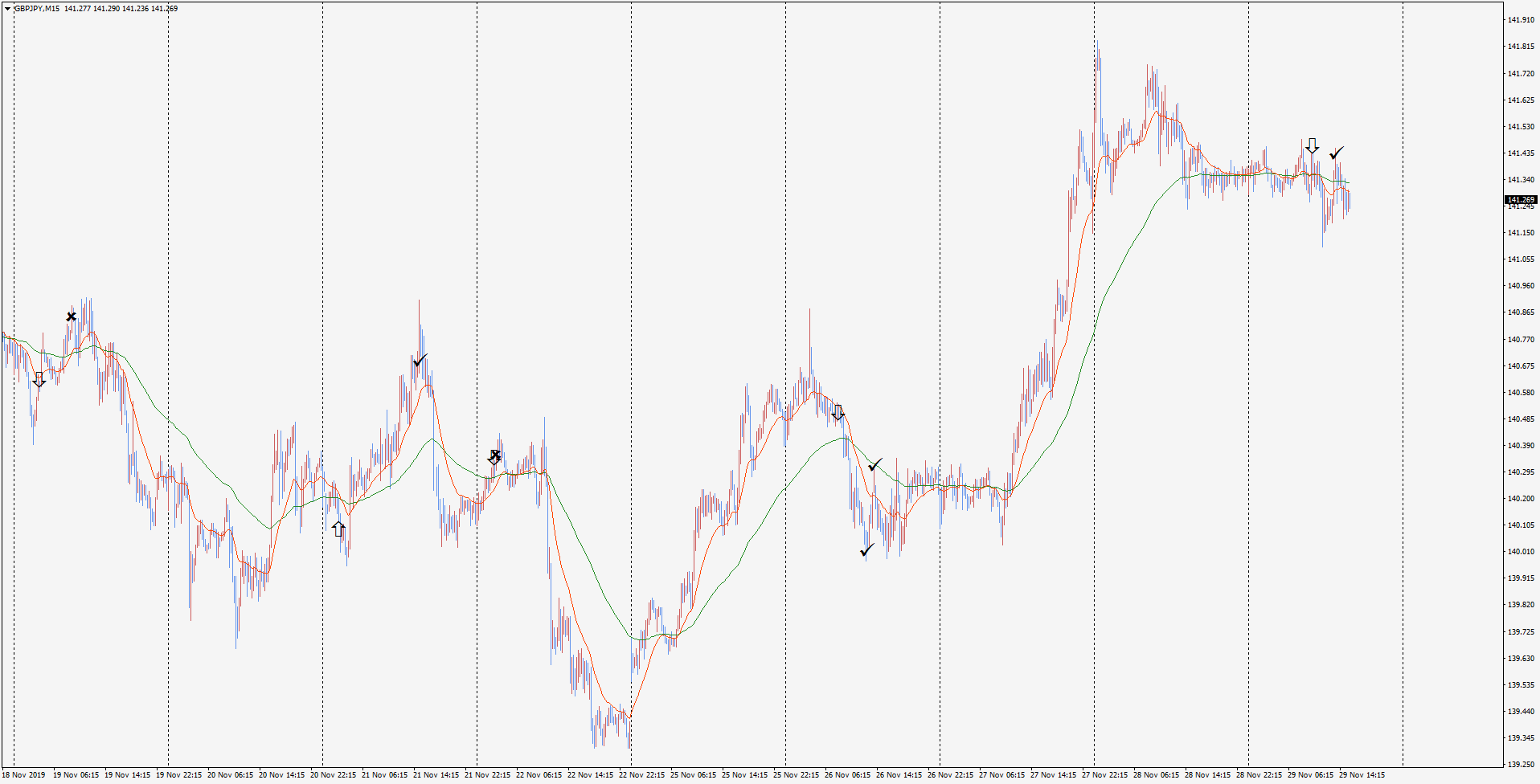 19-11-29-gbpjpy-m15-tradexfin-limited.png