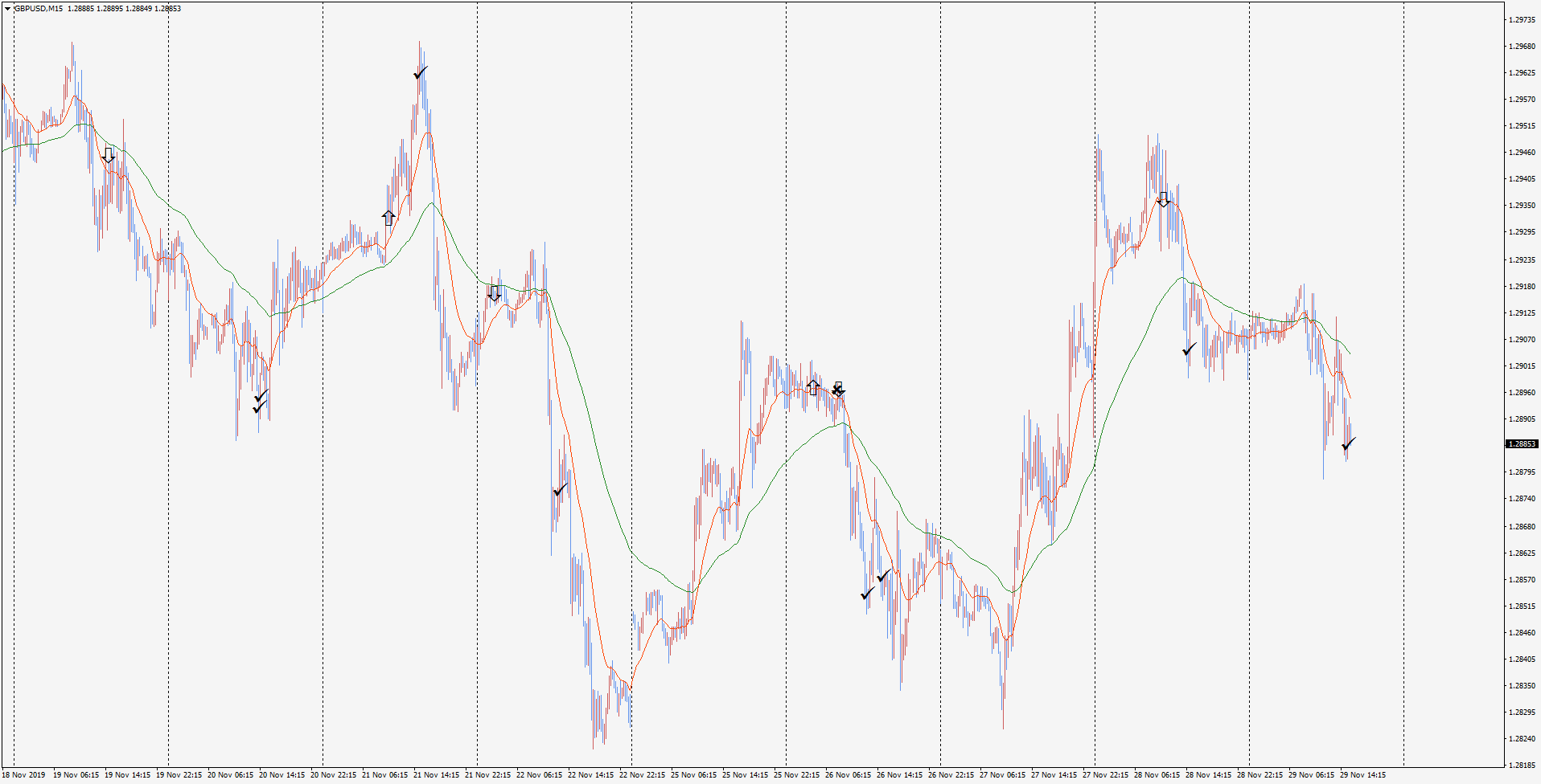 19-11-29-gbpusd-m15-tradexfin-limited.png