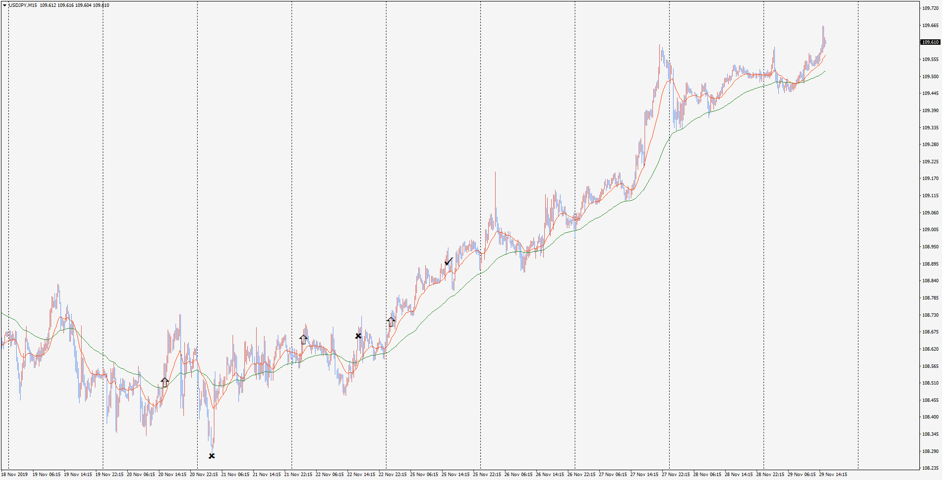 19-11-29-usdjpy-m15-tradexfin-limited.png