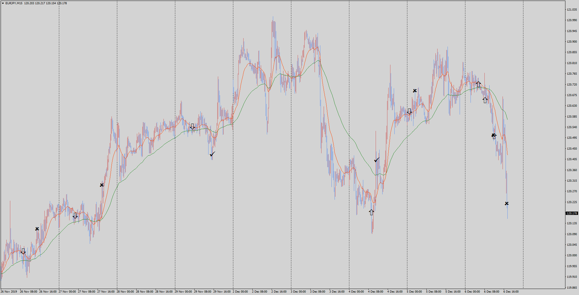 19-12-06-eurjpy-m15-tradexfin-limited.png