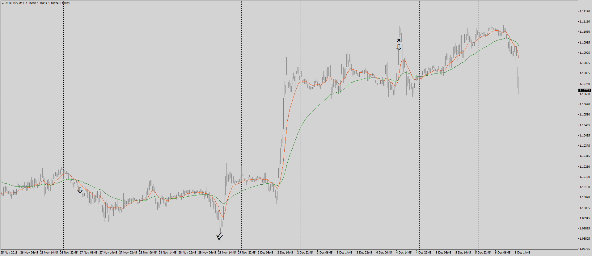 19-12-06-eurusd-m15-tradexfin-limited.png