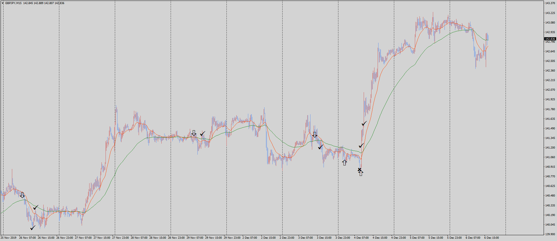 19-12-06-gbpjpy-m15-tradexfin-limited.png