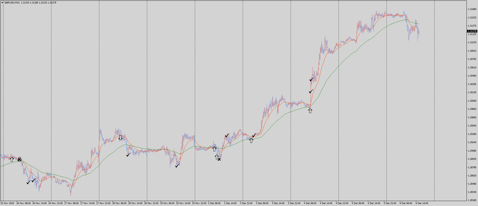 19-12-06-gbpusd-m15-tradexfin-limited.png