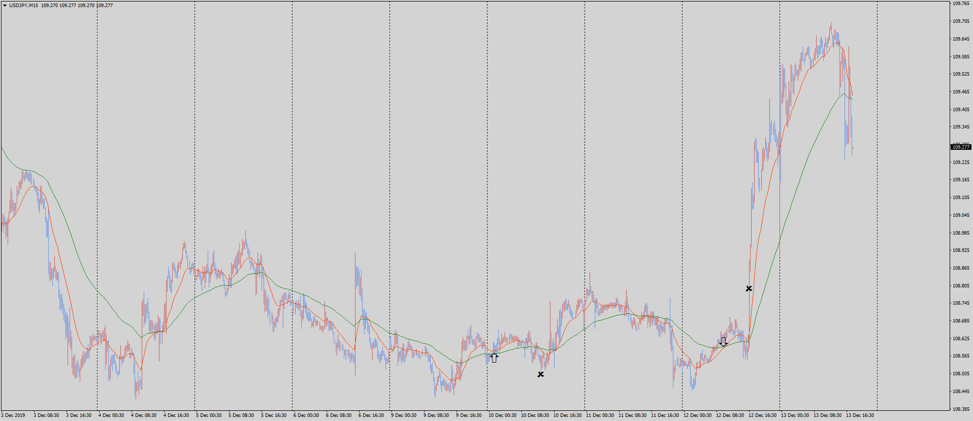 19-12-14-usdjpy-m15-tradexfin-limited.png