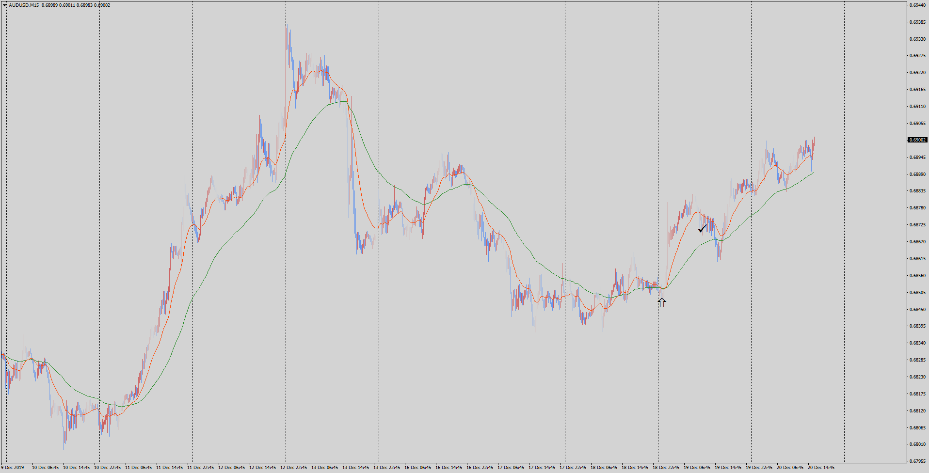 19-12-20-audusd-m15-tradexfin-limited.png