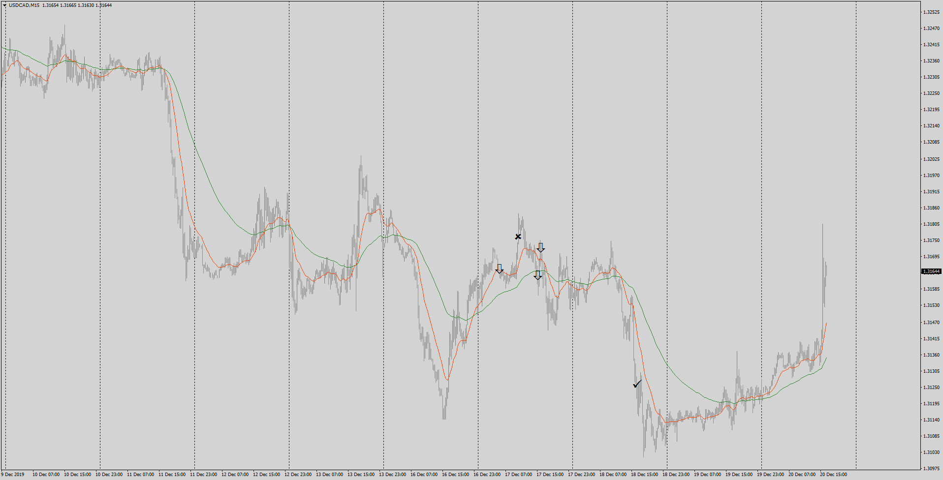 19-12-20-usdcad-m15-tradexfin-limited.png