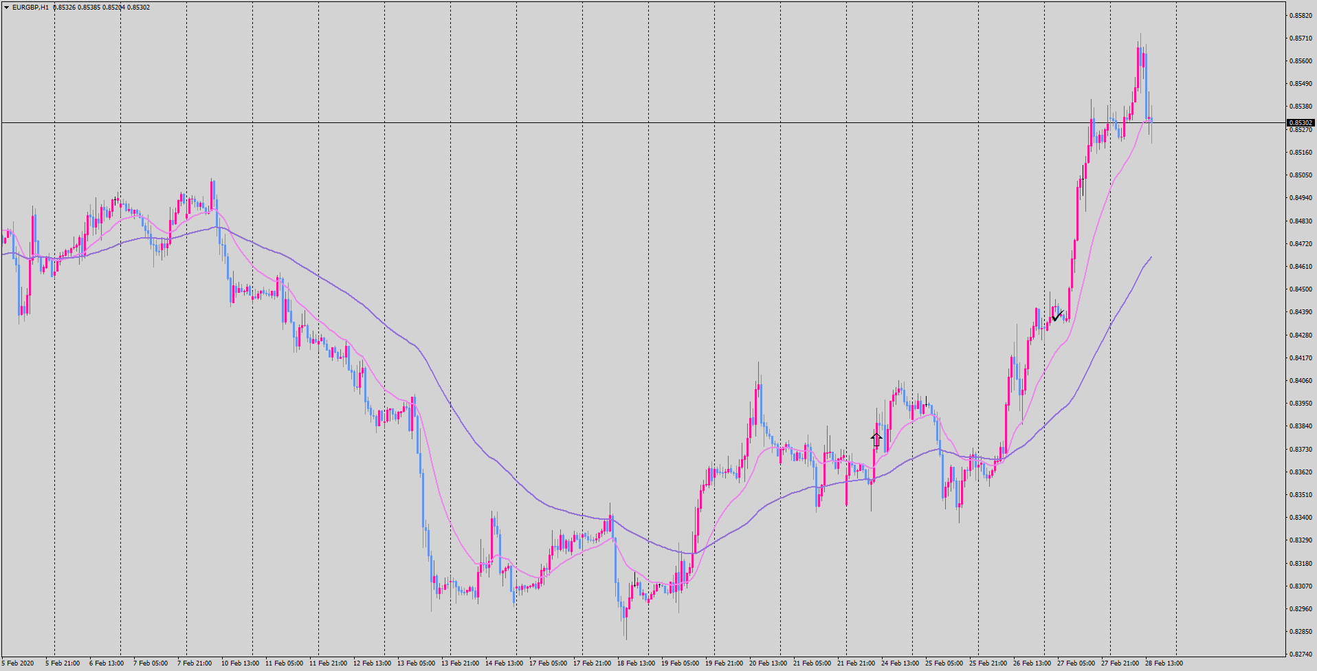 20-02-28-eurgbp-h1-tradexfin-limited.png