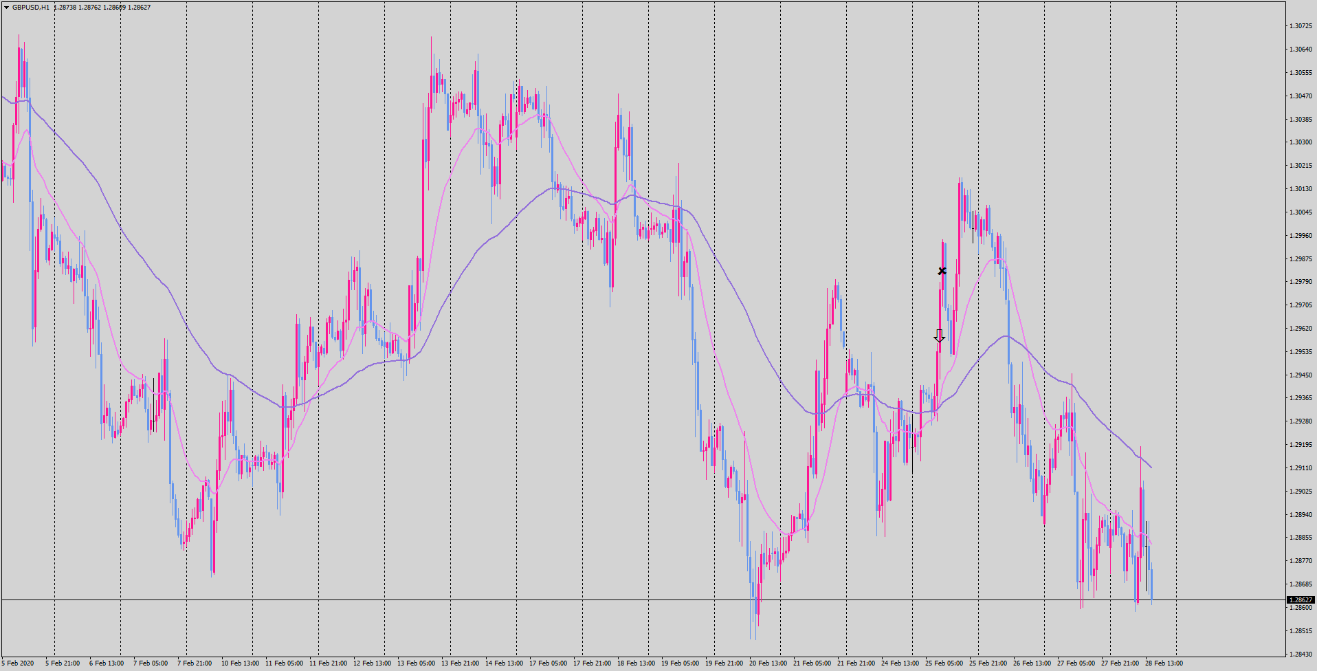 20-02-28-gbpusd-h1-tradexfin-limited.png