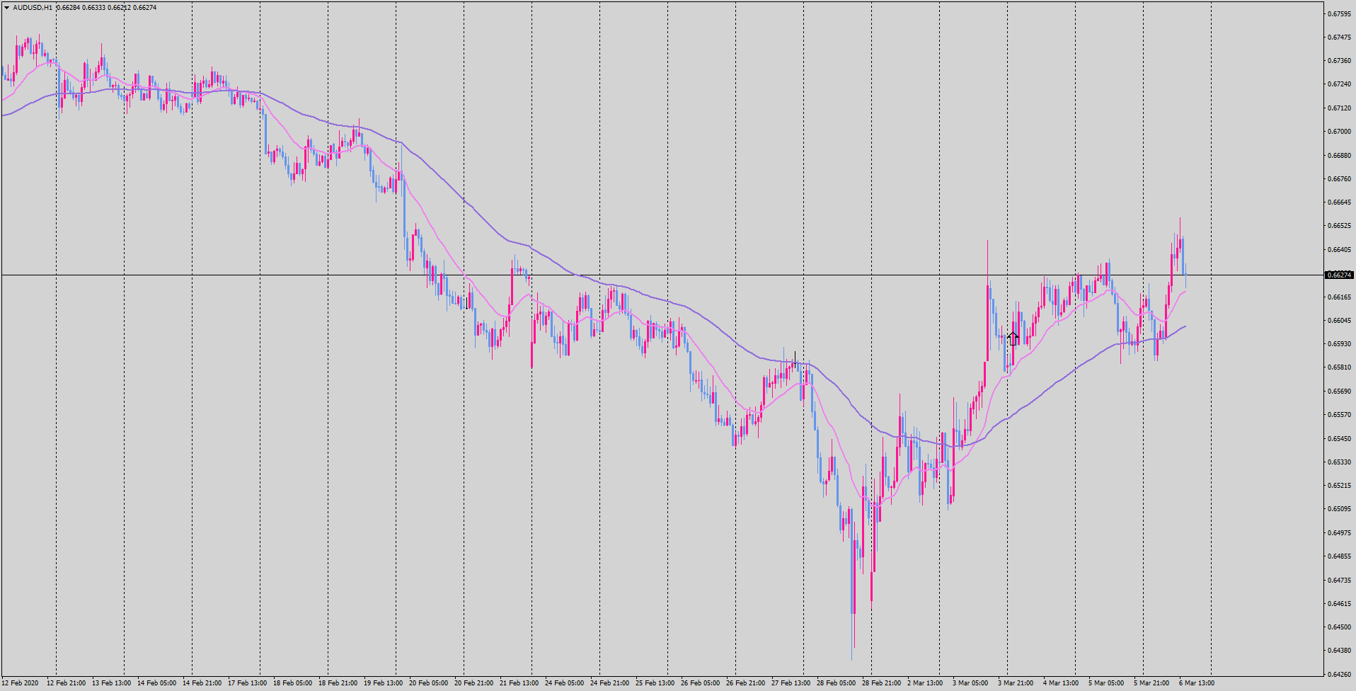 2020-03-06-audusd-h1-tradexfin-limited.png