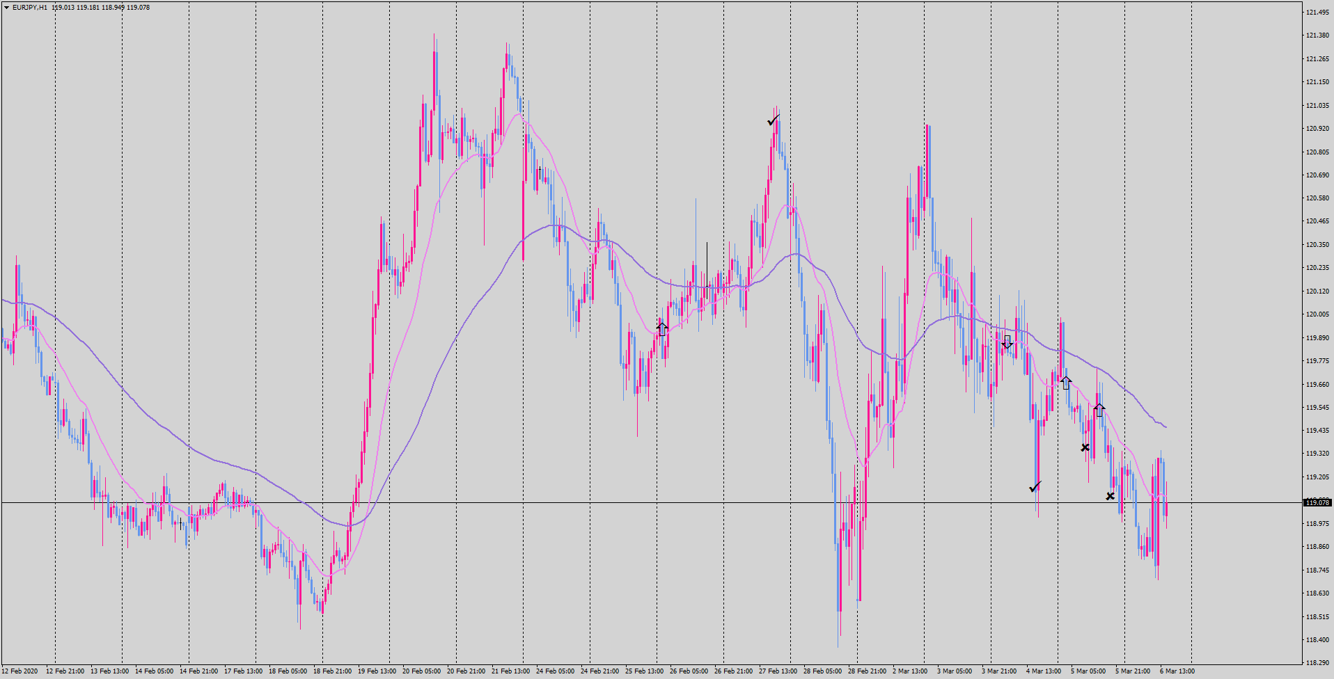 2020-03-06-eurjpy-h1-tradexfin-limited-3.png