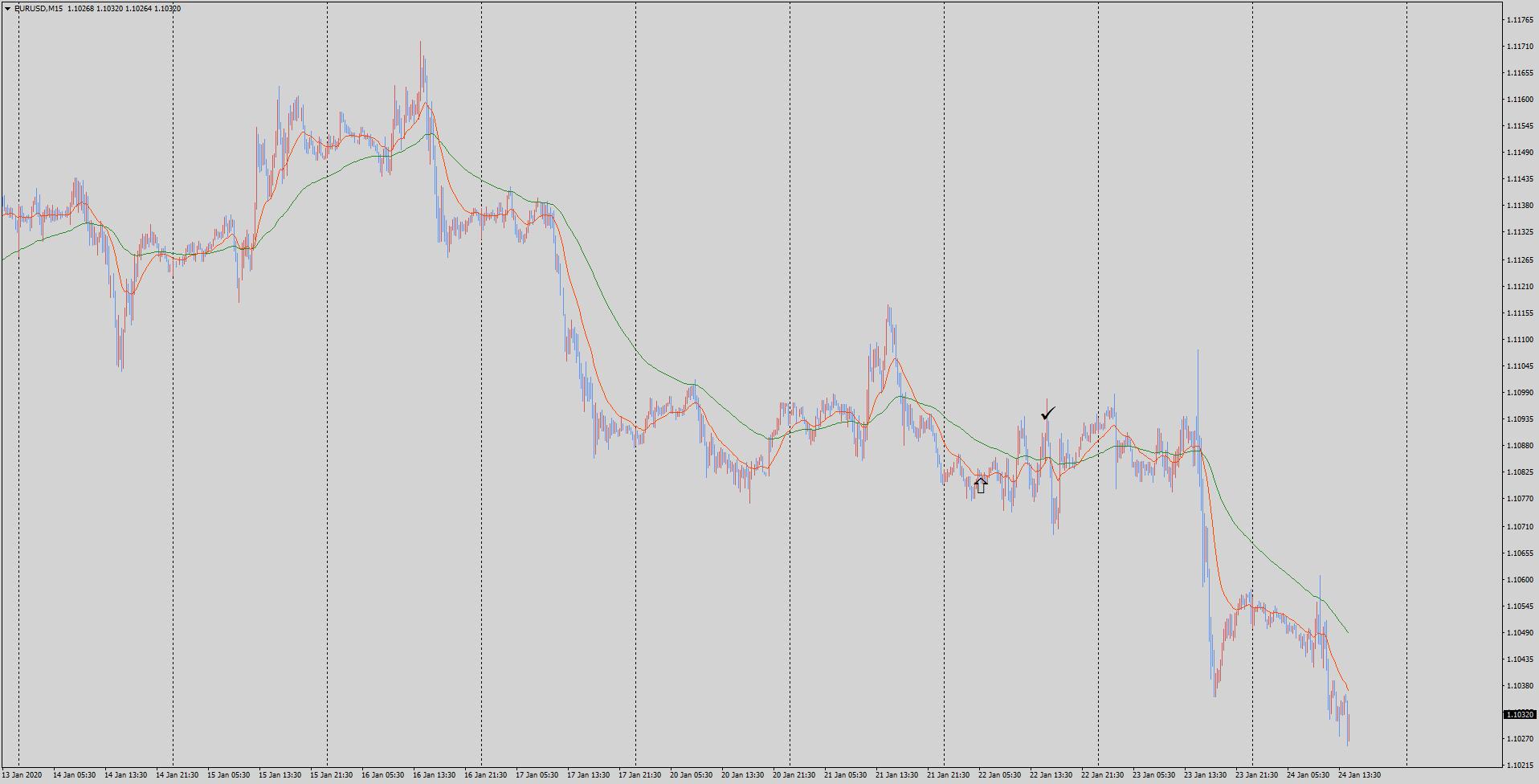 j eurusd-m15-tradexfin-limited-2