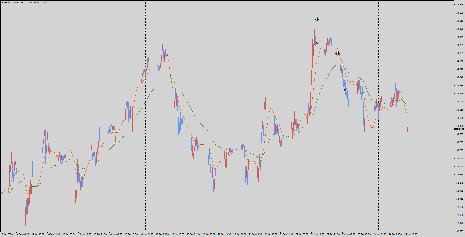 j gbpjpy-m15-tradexfin-limited-2