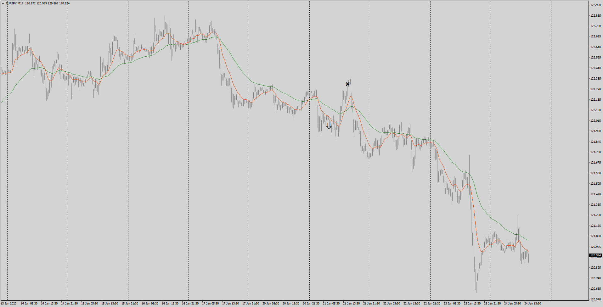 k eurjpy-m15-tradexfin-limited