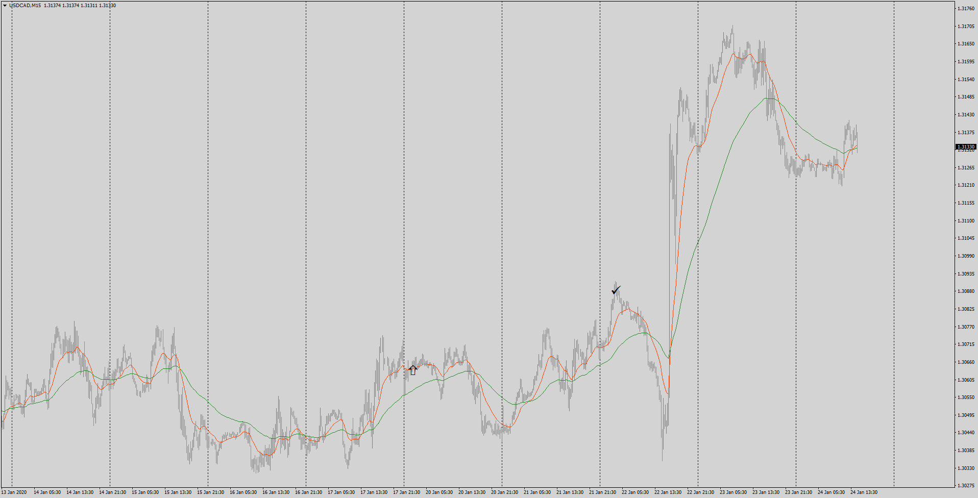 k usdcad-m15-tradexfin-limited