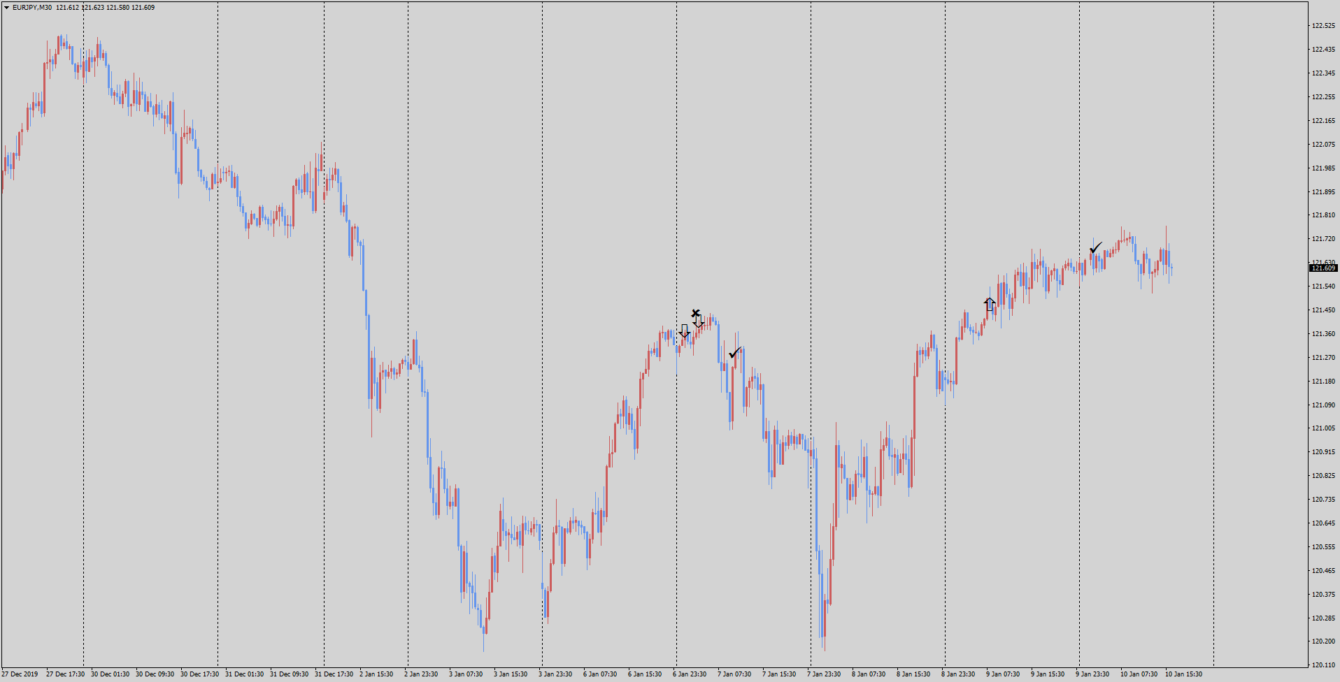 eurjpy-m30-tradexfin-limited.png
