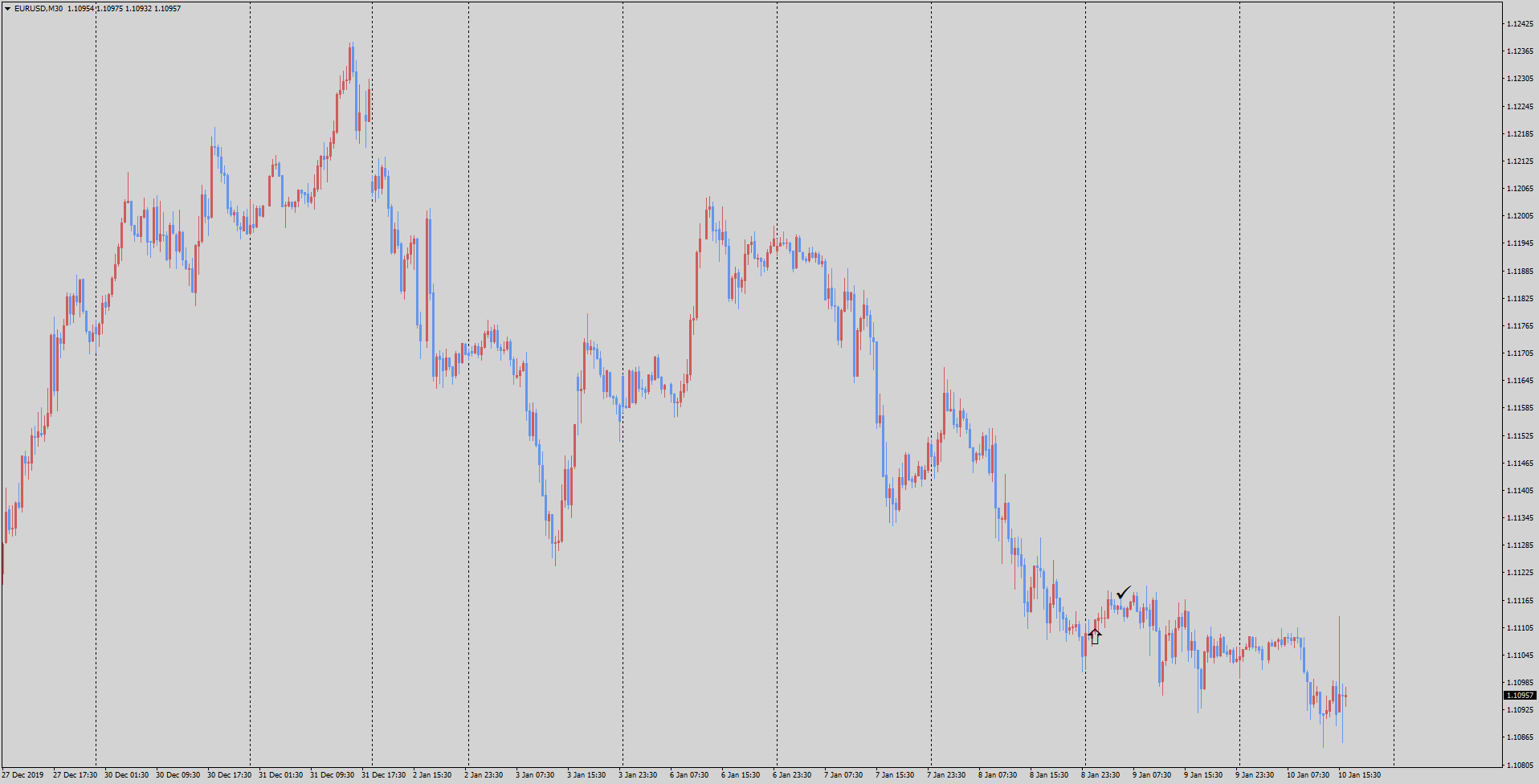 eurusd-m30-tradexfin-limited.png