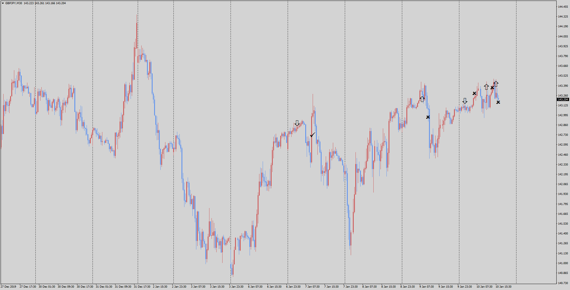 gbpjpy-m30-tradexfin-limited.png