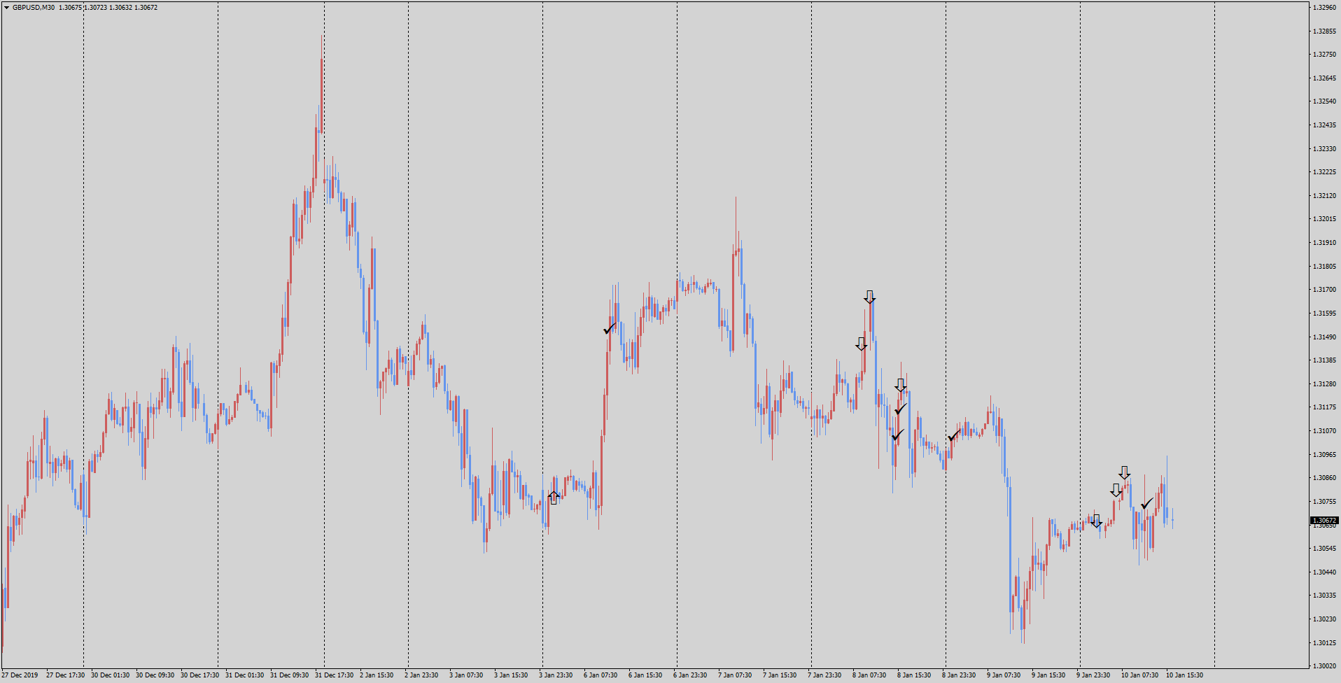gbpusd-m30-tradexfin-limited.png