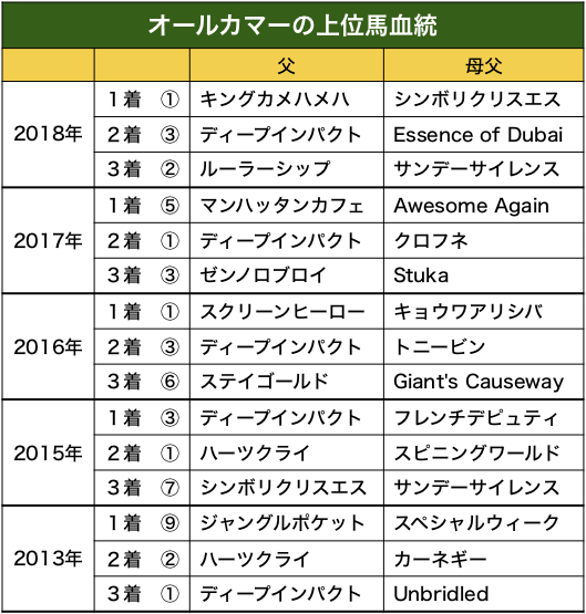 2019allcomers01.png