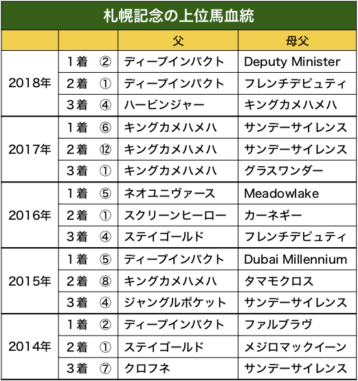 2019sapporo01.png