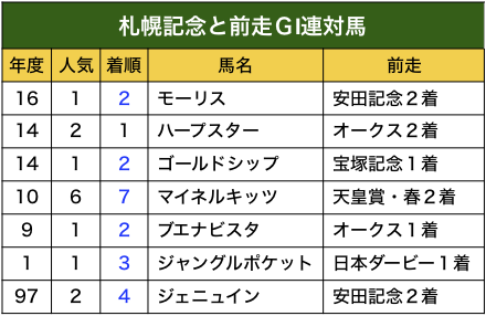 2019sapporo02.png