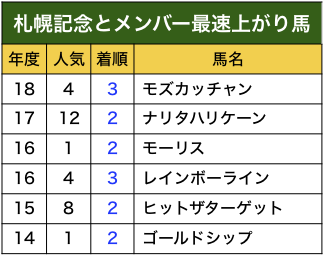 2019sapporo03.png