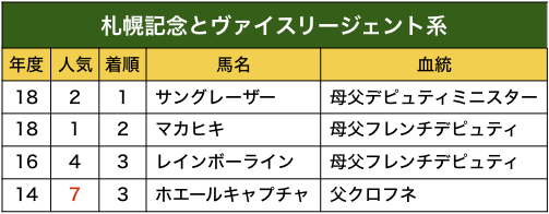 2019sapporo04.png