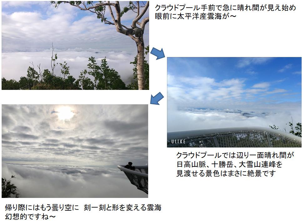 刻一刻と形を変える雲海