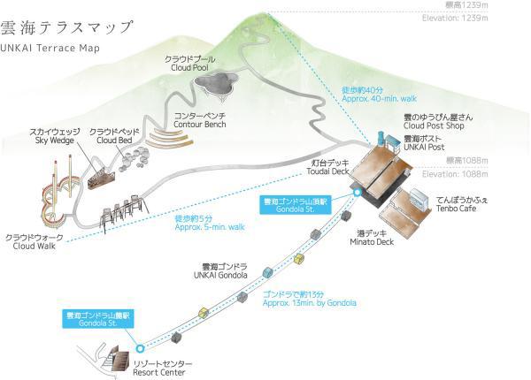 雲海テラスマップ(星野リゾートトマム公式HPより)