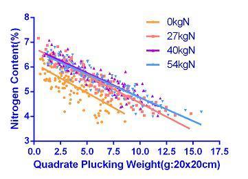 0kg27kg40kg54kg_20190924230432700.jpg